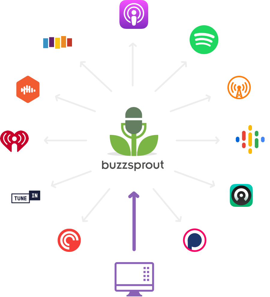 Buzzsprout Free Podcast Hosting