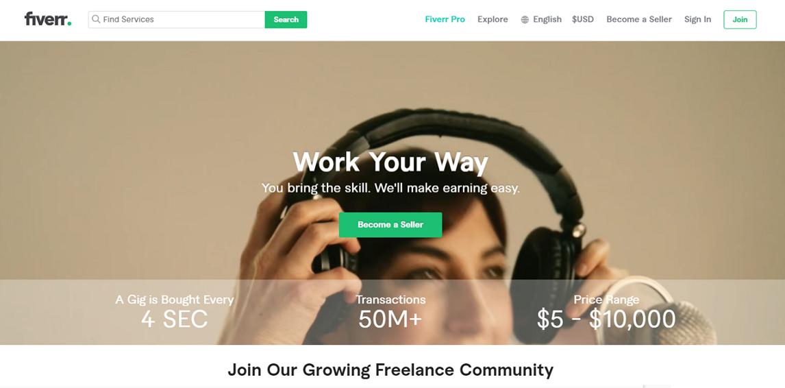 How does fiverr work? fiverr freelancer approvement