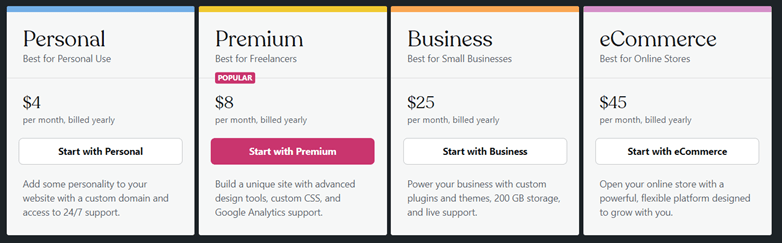 WordPress-Pricing